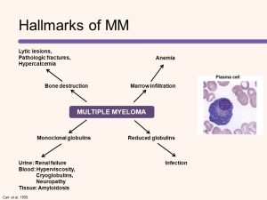 bone destruction in myeloma