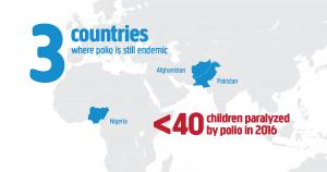 updated vaccination schedule for children